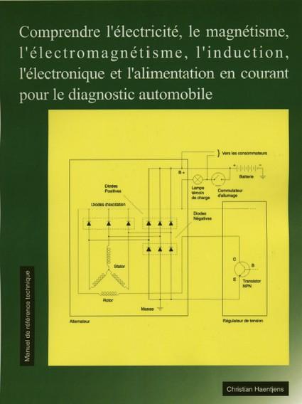 12 electricit automobile autotechnique - Comprendre l electricite ...