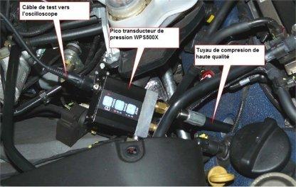 WPS500X employé pour un test de compression