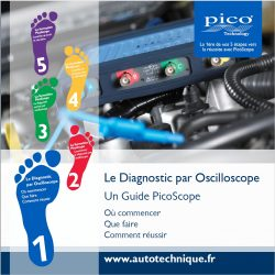 Le diagnostique par oscilloscope. Un guide.