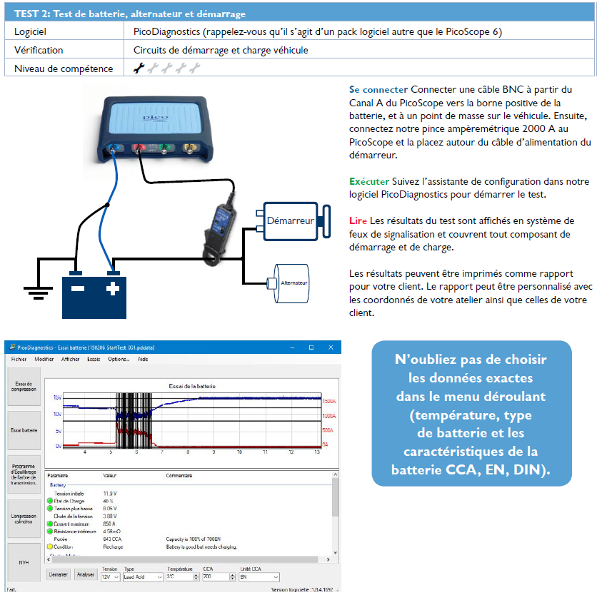 Réaliser un contrôle de la batterie, du circuit de charge et du circuit de démarrage. en employant les logiciels Pico Diagnostics.