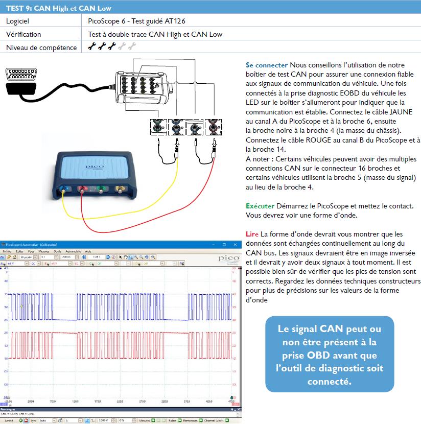 Réaliser un test du réseau CAN High et CAN Low en employant le PicoScope et le boitier testeur CAN