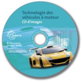 Technologie des véhicules à moteur CD d' images, Licence individuelle