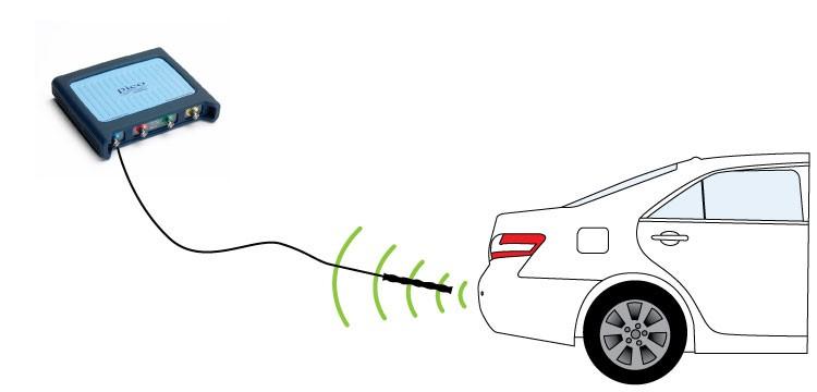 Détecteur de capteur de stationnement à ultrasons - TA329