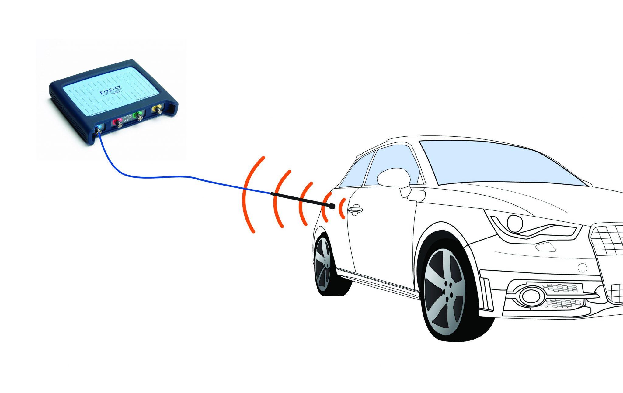 L'utilisation du détecteur de signal de porteuse d'entrée sans clé