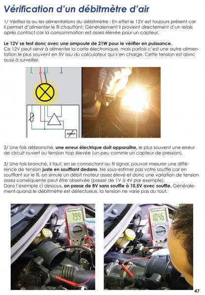 vérification de débitmètre d'air